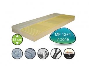 mf-12-4-7-zona